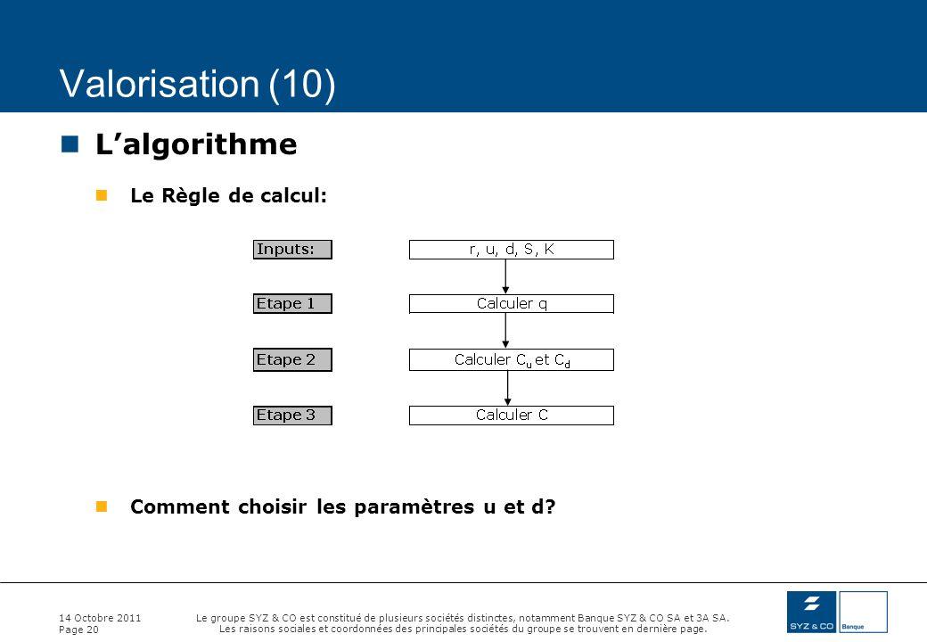 Valorisation (10) L'algorithme Le Règle de calcul: