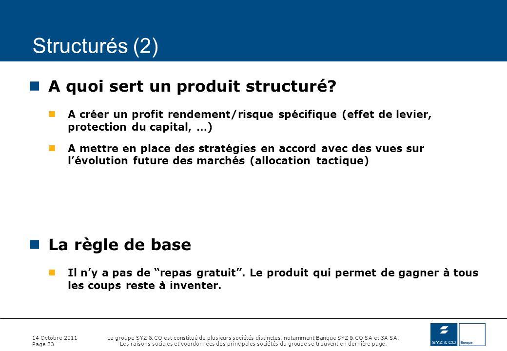 Structurés (2) A quoi sert un produit structuré La règle de base