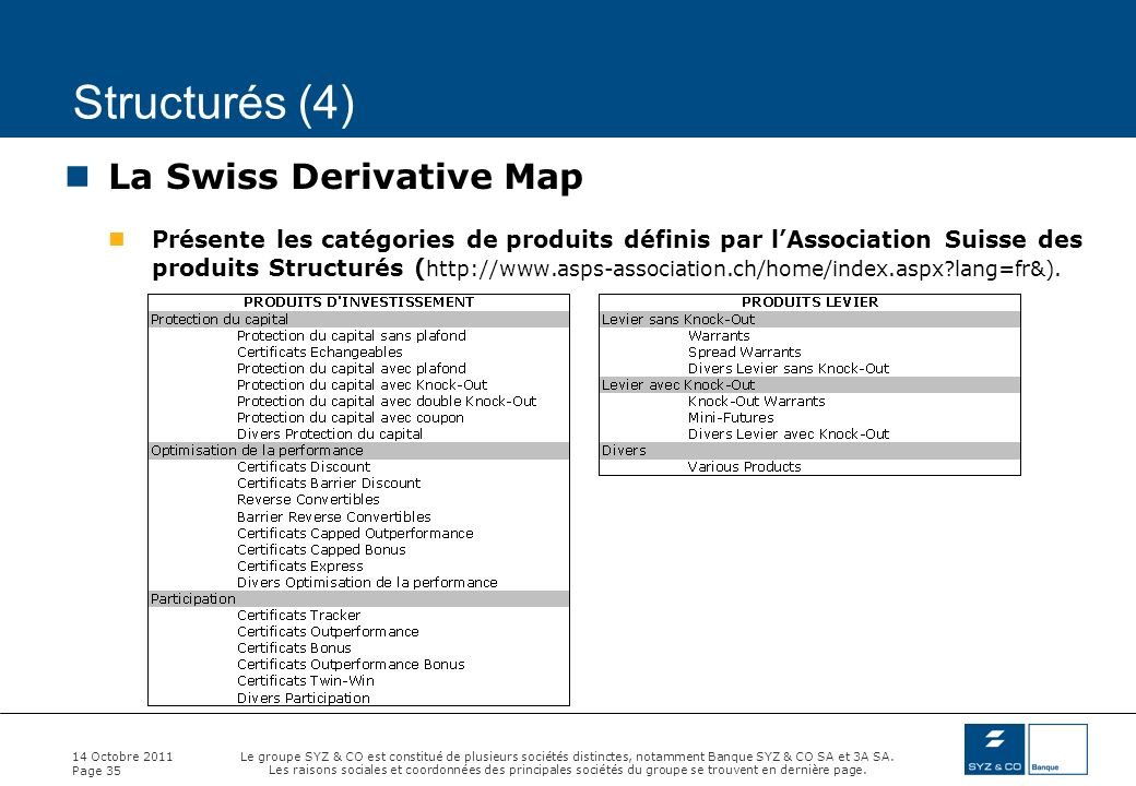Structurés (4) La Swiss Derivative Map