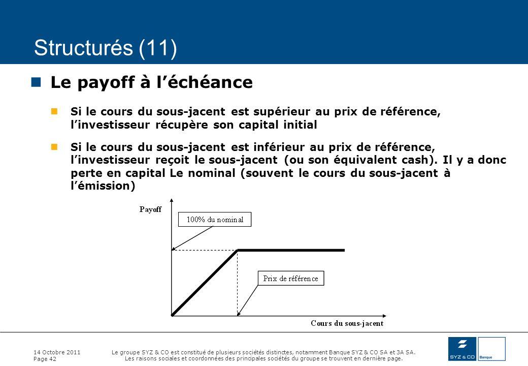 Structurés (11) Le payoff à l'échéance