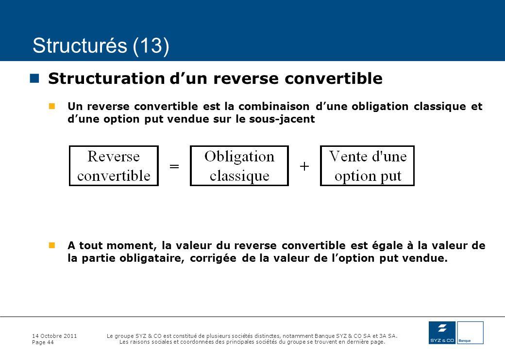 Structurés (13) Structuration d'un reverse convertible