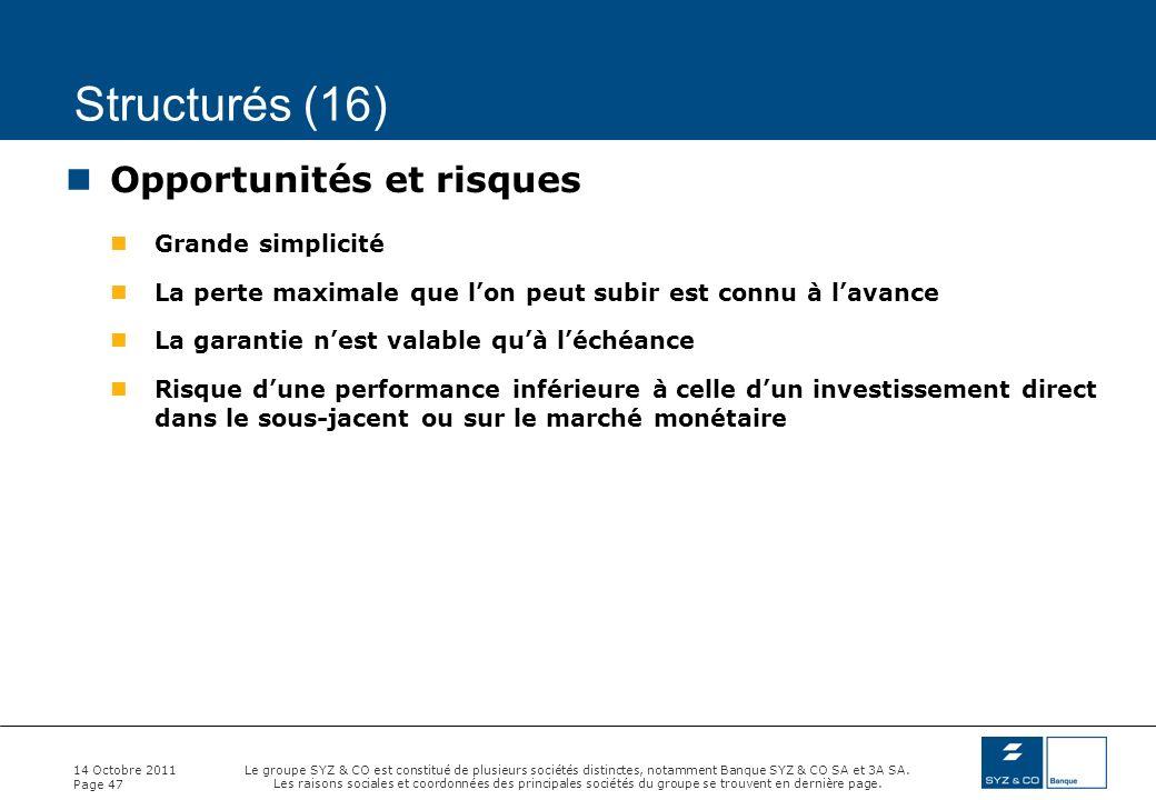 Structurés (16) Opportunités et risques Grande simplicité
