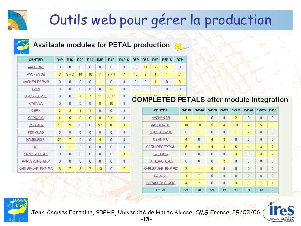 Outils web pour gérer la production