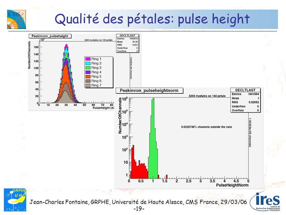 Qualité des pétales: pulse height