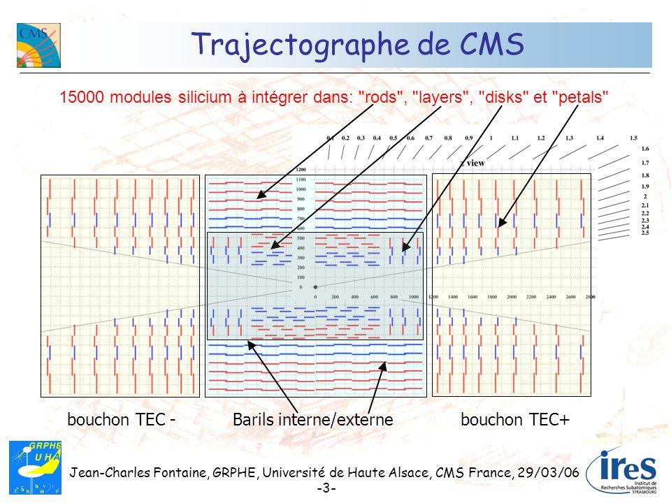Trajectographe de CMS 15000 modules silicium à intégrer dans: rods , layers , disks et petals