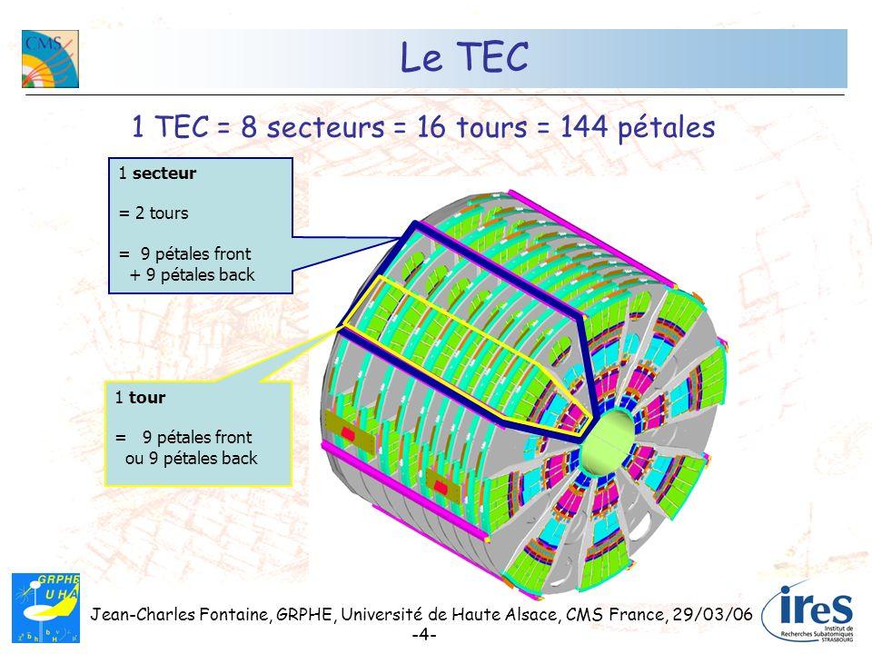 1 TEC = 8 secteurs = 16 tours = 144 pétales