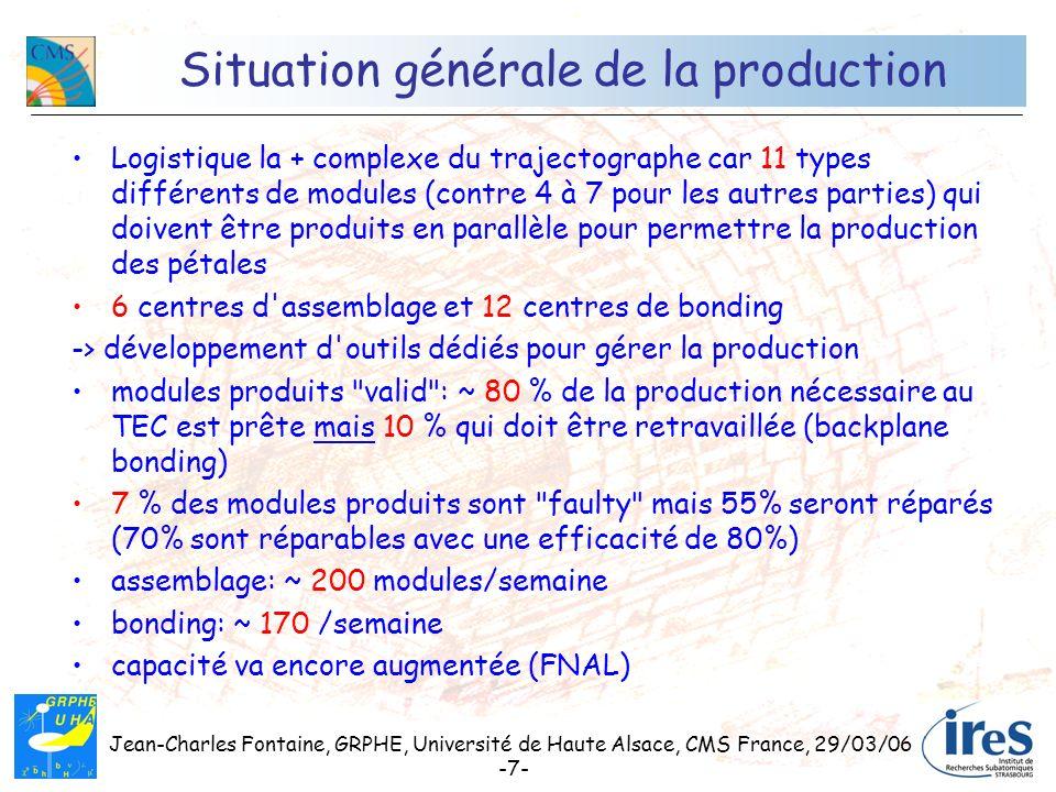 Situation générale de la production