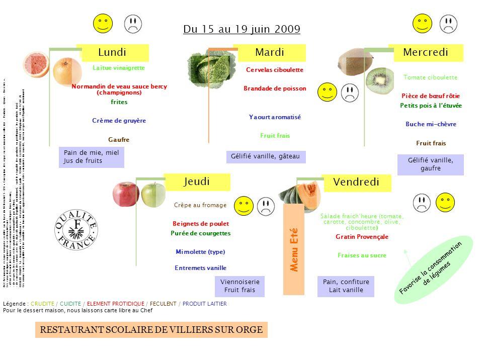 Normandin de veau sauce bercy (champignons)