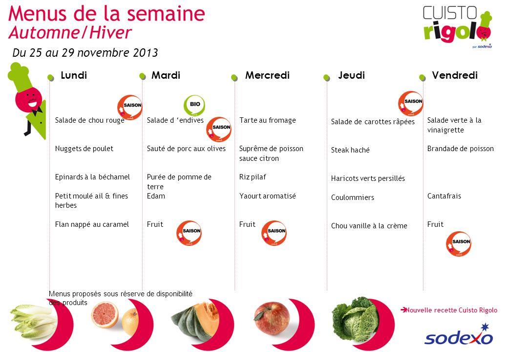 Du 25 au 29 novembre 2013 Salade de chou rouge Nuggets de poulet