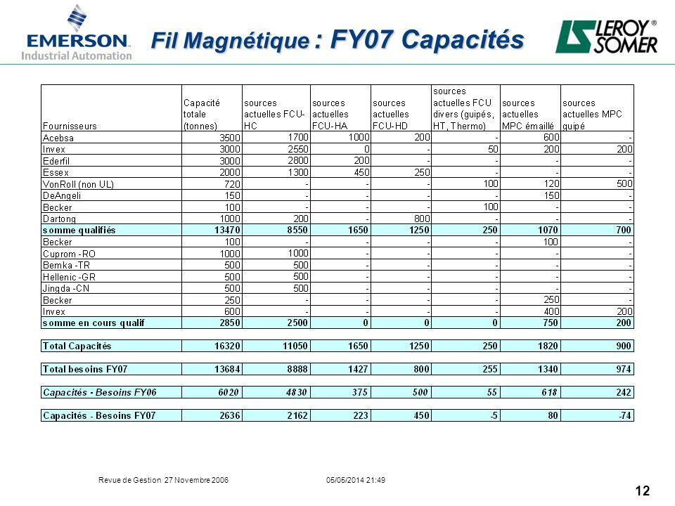 Fil Magnétique : FY07 Capacités