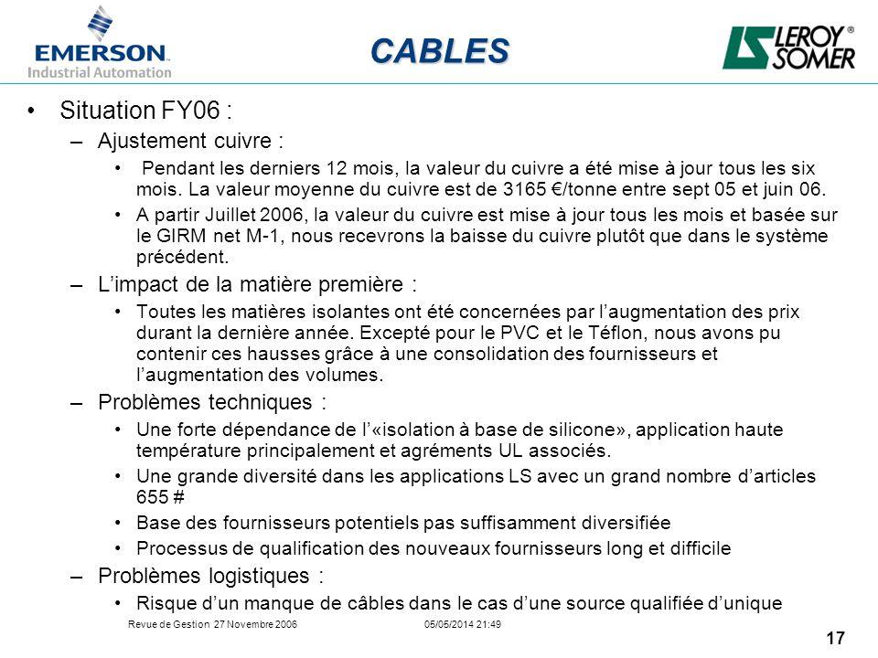 CABLES Situation FY06 : Ajustement cuivre :