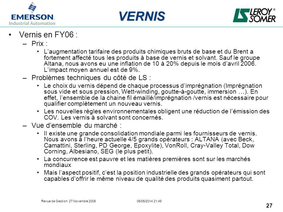 VERNIS Vernis en FY06 : Prix : Problèmes techniques du côté de LS :