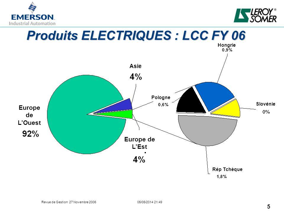 Produits ELECTRIQUES : LCC FY 06