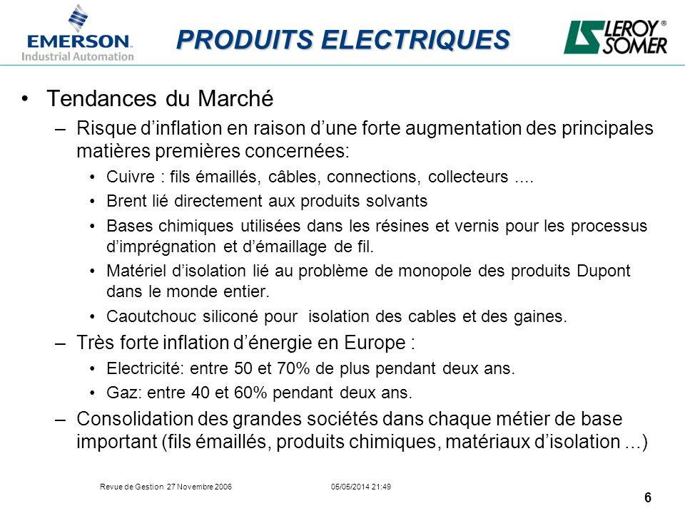 PRODUITS ELECTRIQUES Tendances du Marché