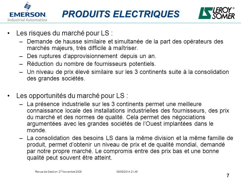 PRODUITS ELECTRIQUES Les risques du marché pour LS :