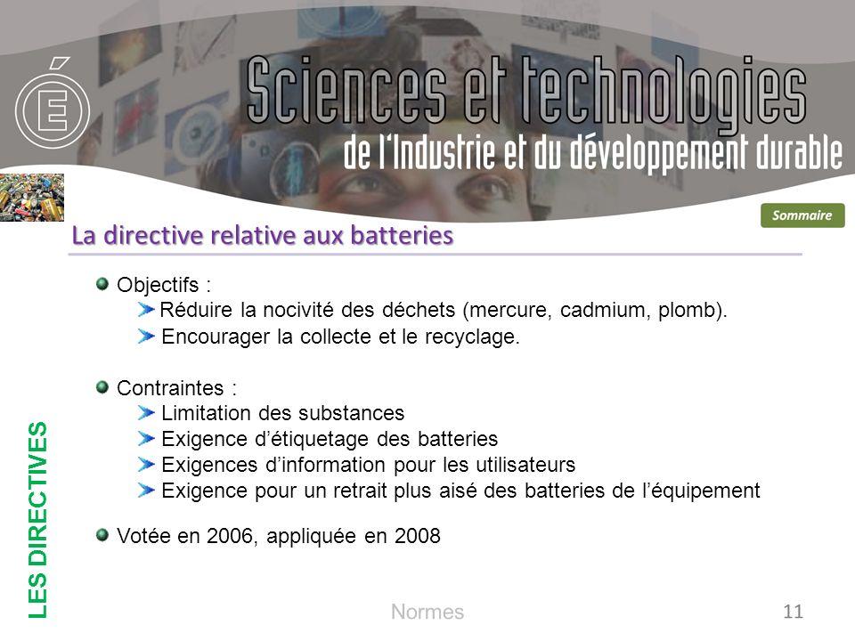 La directive relative aux batteries