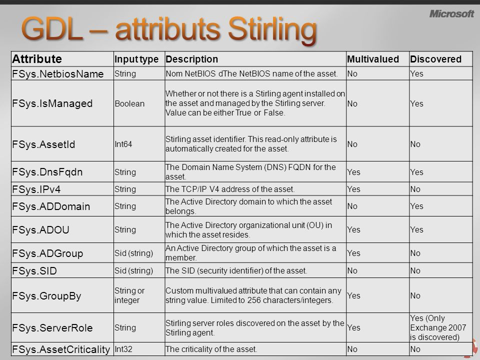 GDL – attributs Stirling