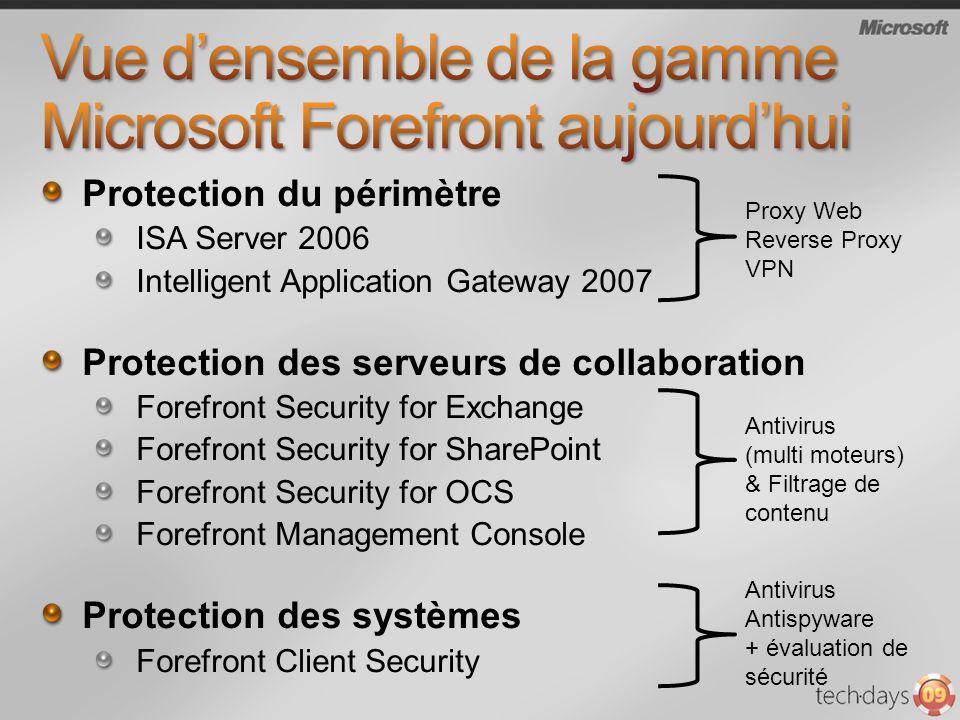 Vue d'ensemble de la gamme Microsoft Forefront aujourd'hui