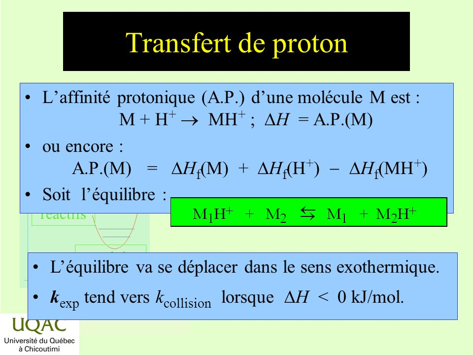 Transfert de proton L'affinité protonique (A.P.) d'une molécule M est : M + H+  MH+ ; DH = A.P.(M)
