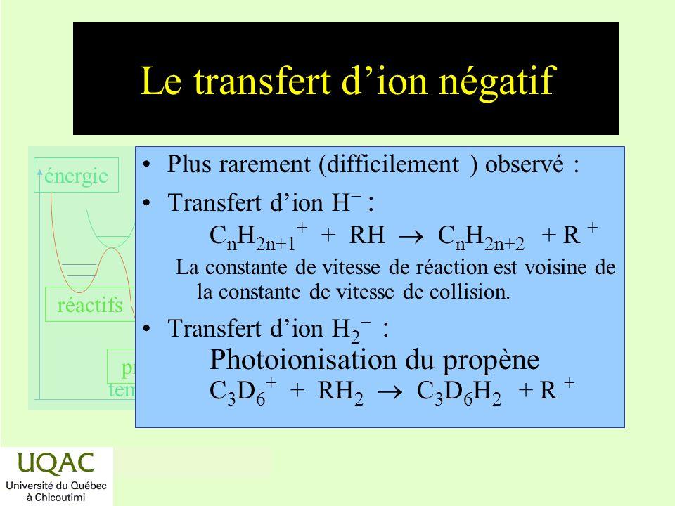 Le transfert d'ion négatif