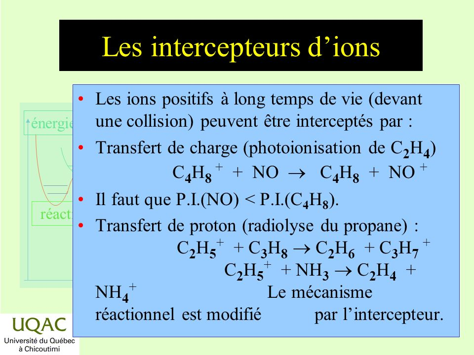 Les intercepteurs d'ions