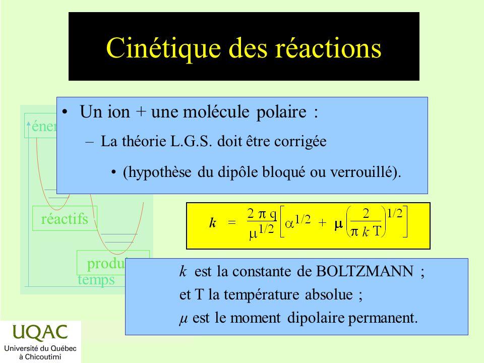 Cinétique des réactions