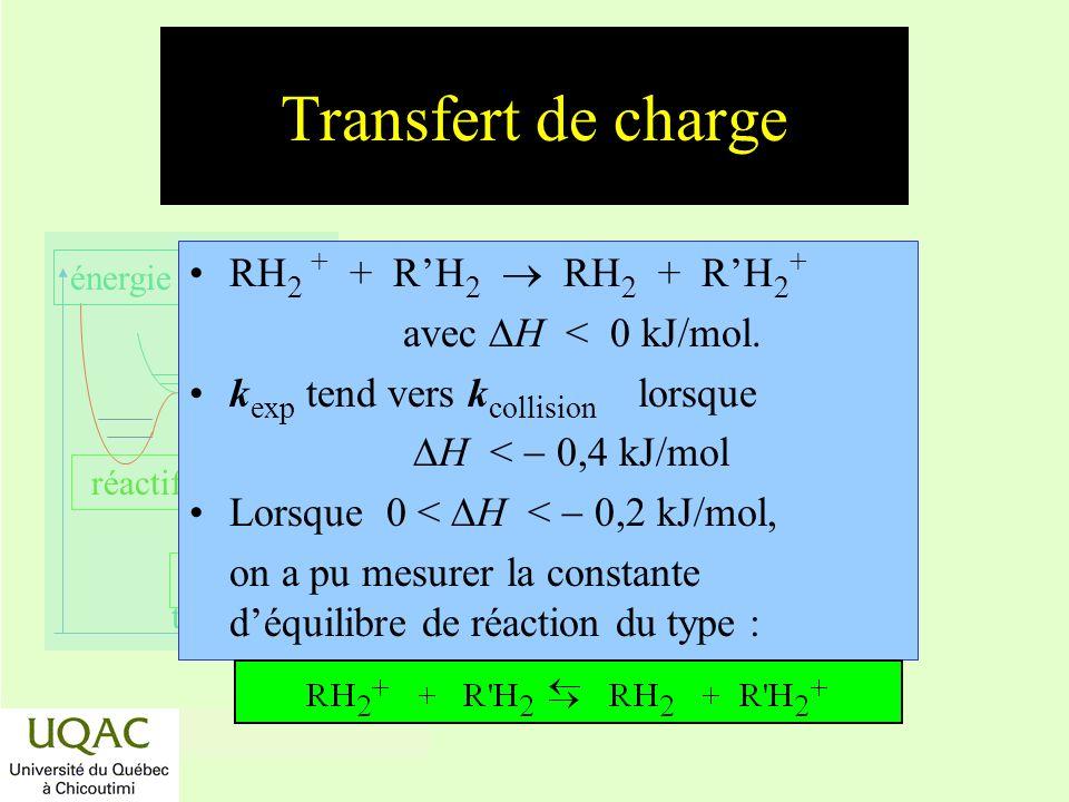 Transfert de charge RH2 + + R'H2  RH2 + R'H2+ avec DH < 0 kJ/mol.
