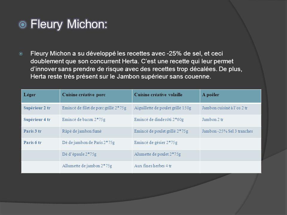 Fleury Michon: