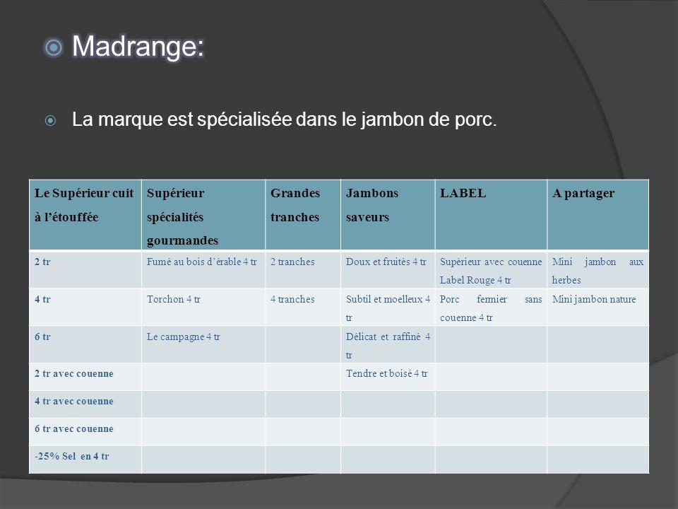 Madrange: La marque est spécialisée dans le jambon de porc.