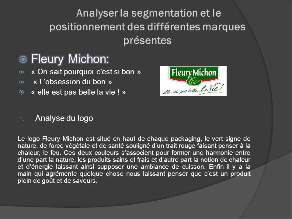 Analyser la segmentation et le positionnement des différentes marques présentes