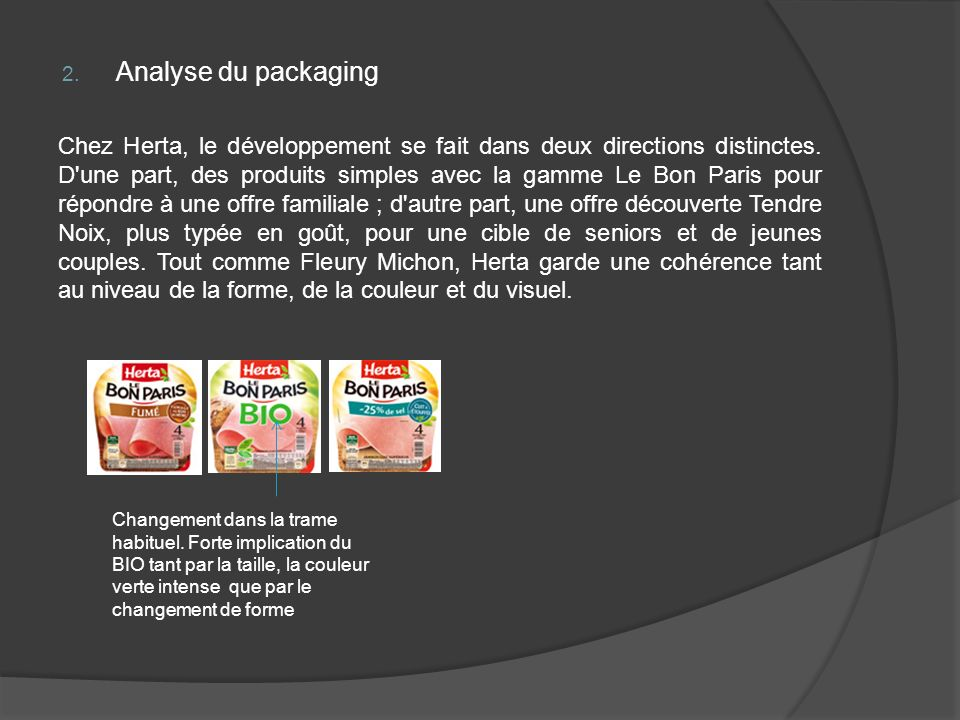 Analyse du packaging