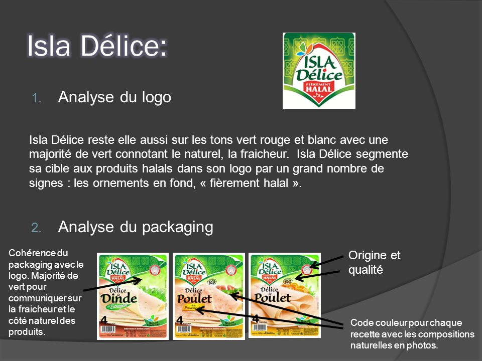 Isla Délice: Analyse du logo Analyse du packaging
