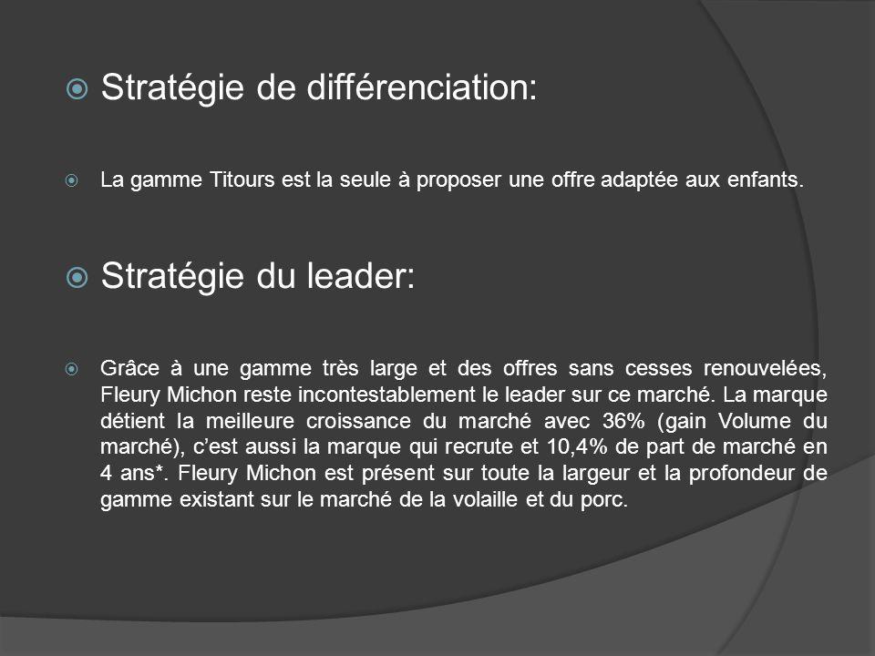 Stratégie de différenciation: