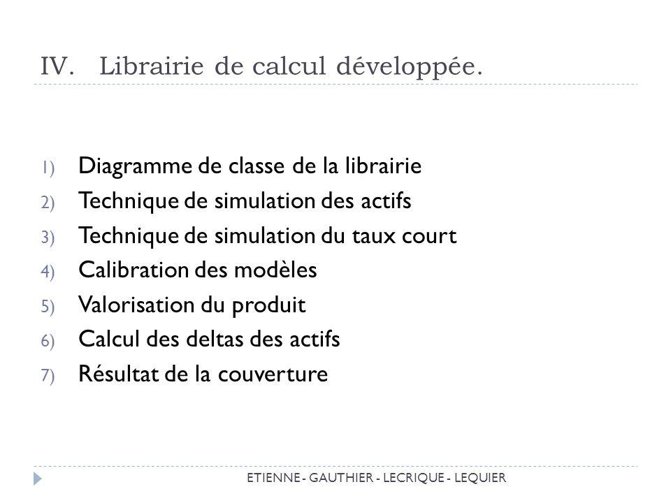 Librairie de calcul développée.