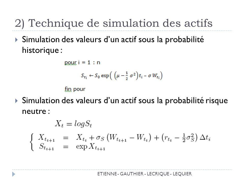 Technique de simulation des actifs