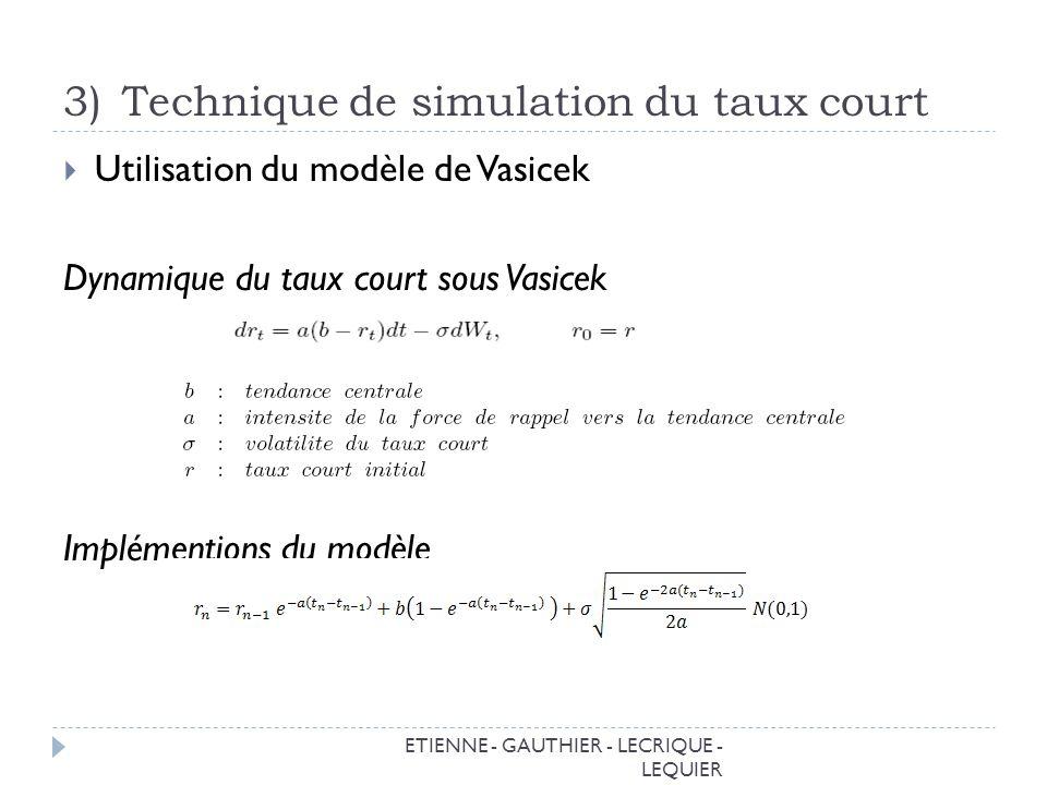 Technique de simulation du taux court