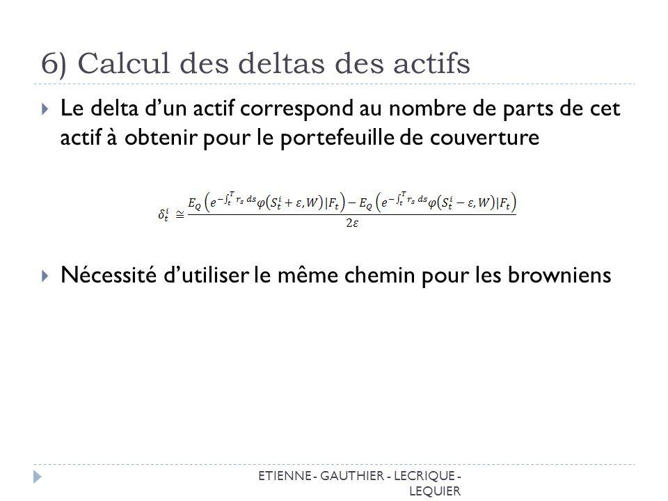 6) Calcul des deltas des actifs