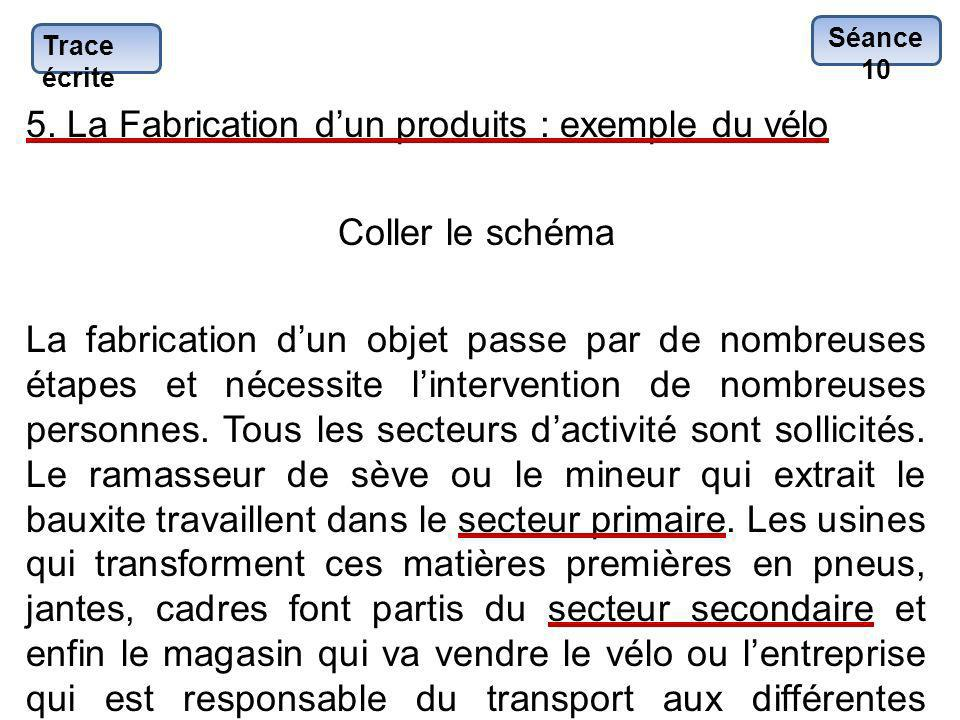 5. La Fabrication d'un produits : exemple du vélo Coller le schéma