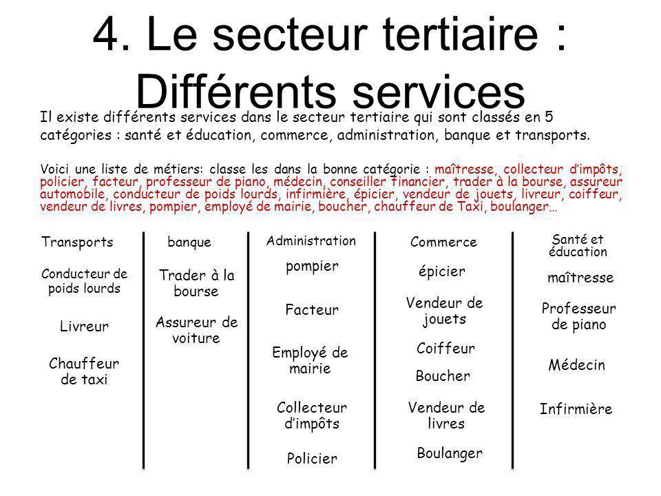 4. Le secteur tertiaire : Différents services