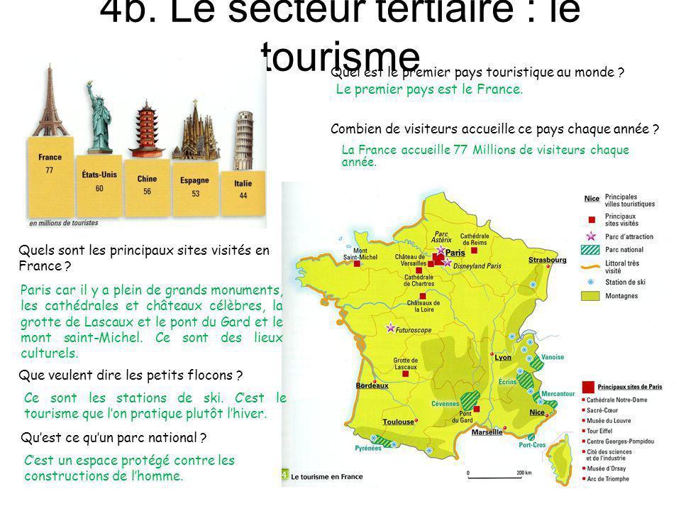 4b. Le secteur tertiaire : le tourisme