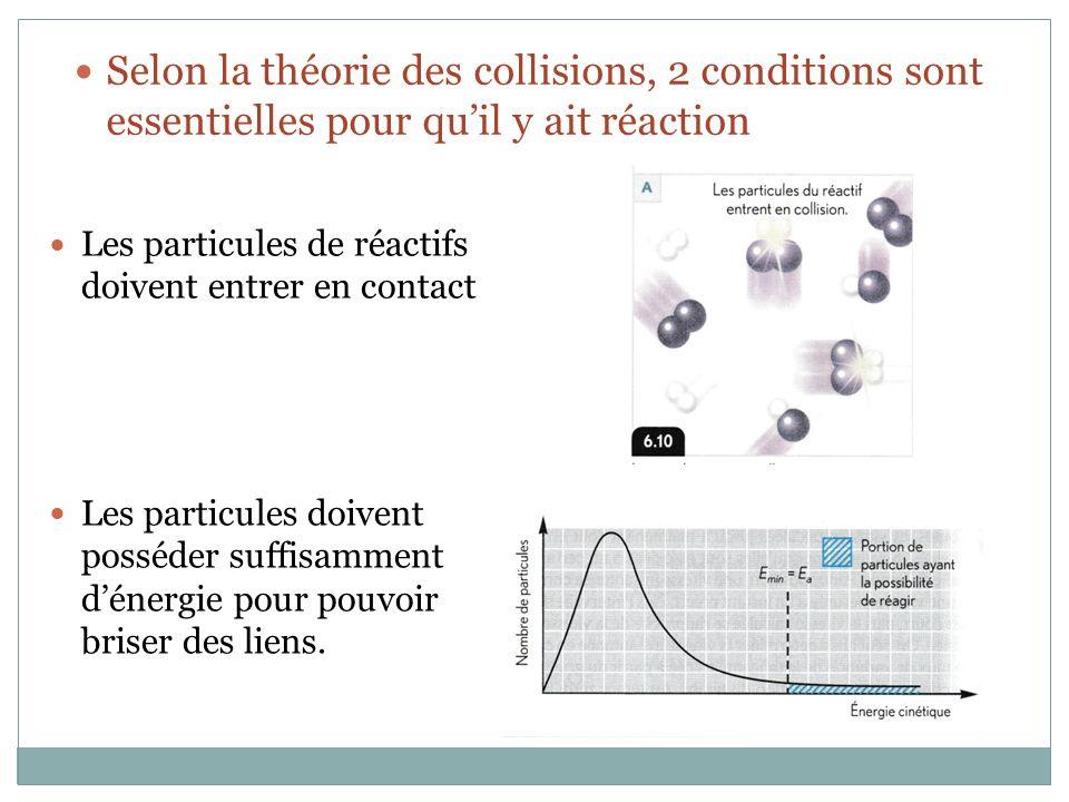 Selon la théorie des collisions, 2 conditions sont essentielles pour qu'il y ait réaction
