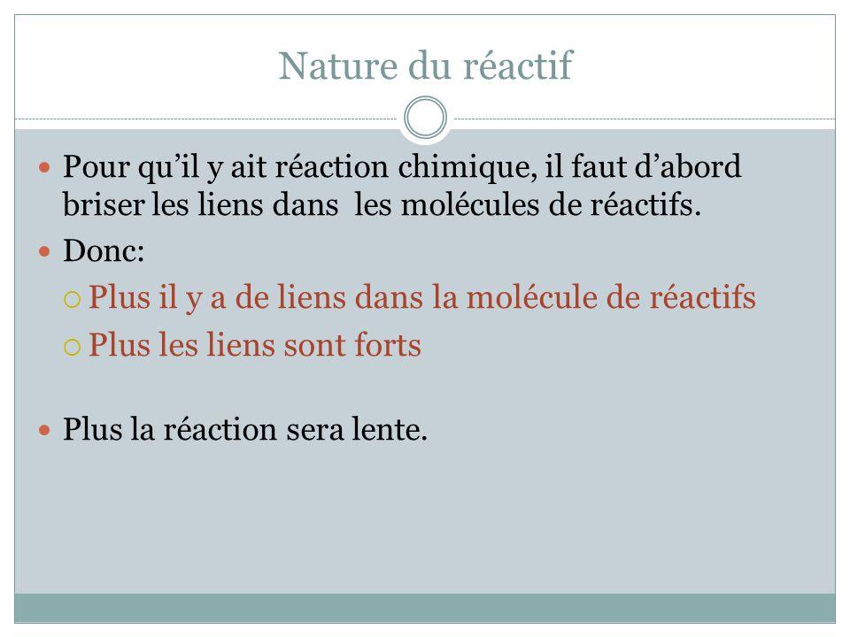 Nature du réactif Plus il y a de liens dans la molécule de réactifs