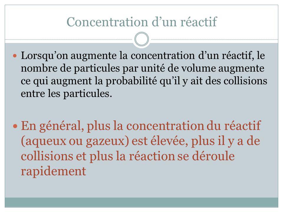 Concentration d'un réactif
