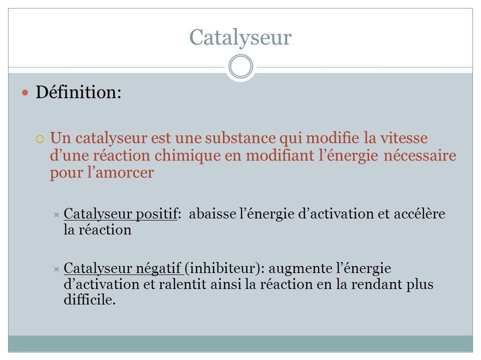 Catalyseur Définition: