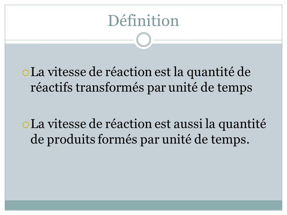 Définition La vitesse de réaction est la quantité de réactifs transformés par unité de temps.