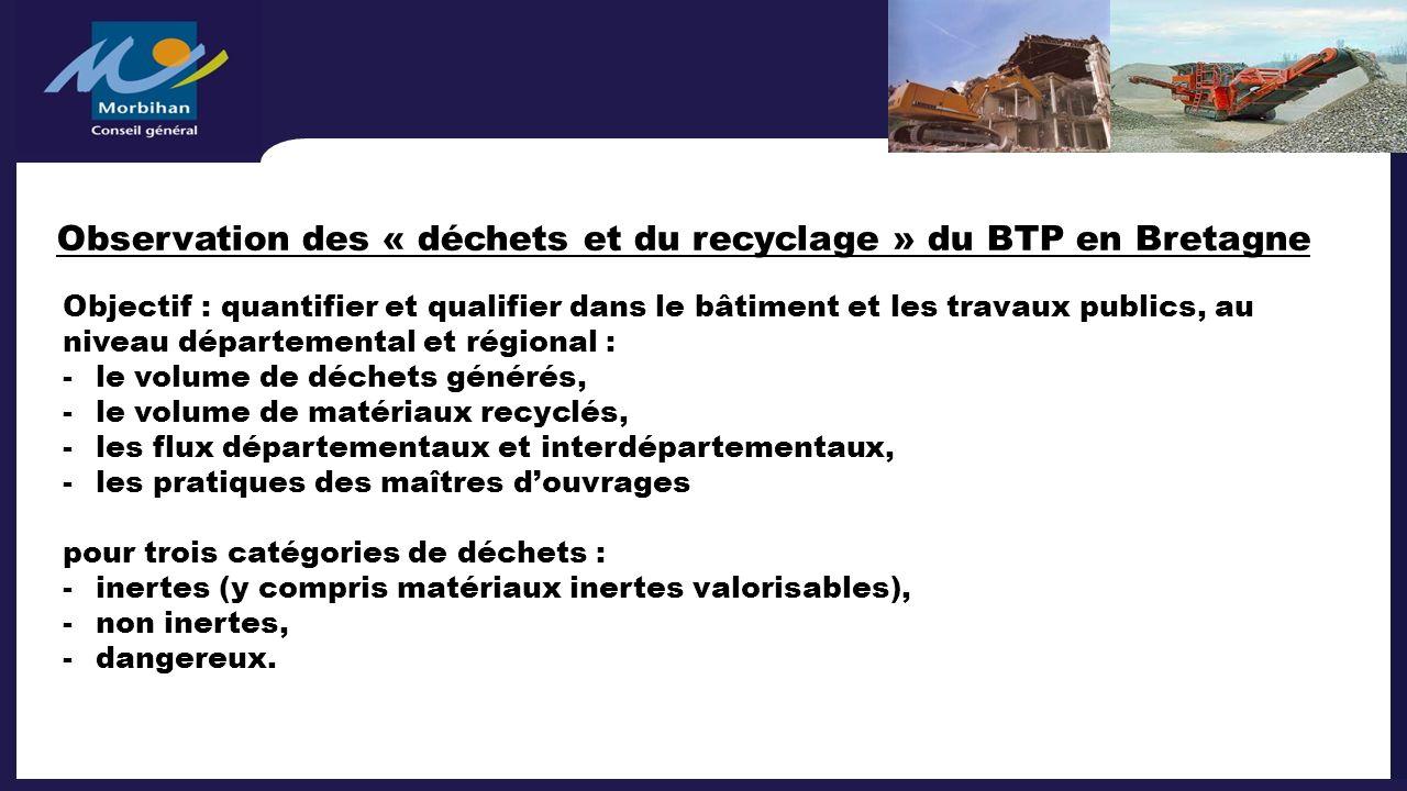 Observation des « déchets et du recyclage » du BTP en Bretagne