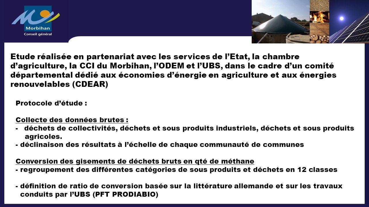 Etude réalisée en partenariat avec les services de l'Etat, la chambre d'agriculture, la CCI du Morbihan, l'ODEM et l'UBS, dans le cadre d'un comité départemental dédié aux économies d'énergie en agriculture et aux énergies renouvelables (CDEAR)