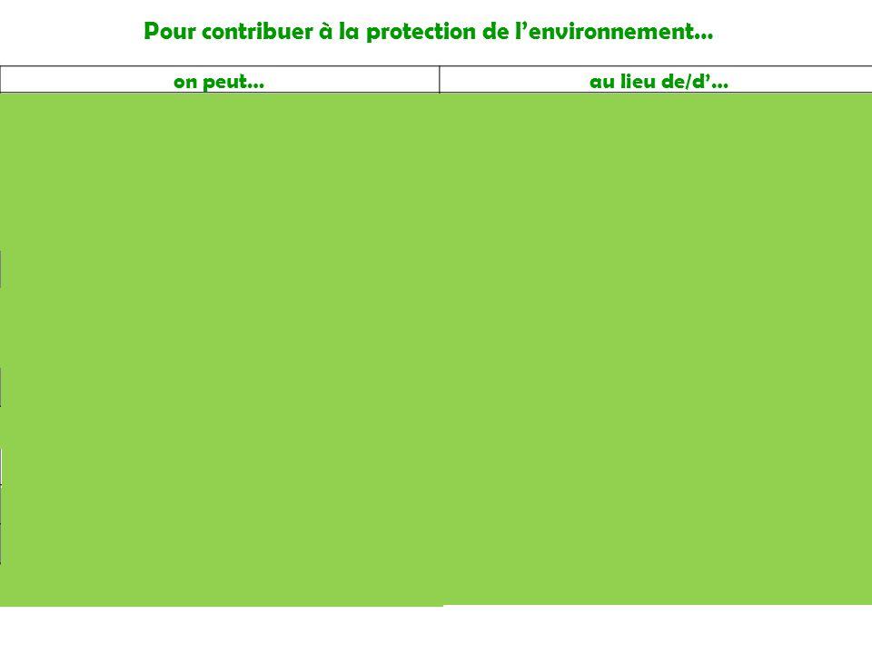 Pour contribuer à la protection de l'environnement…