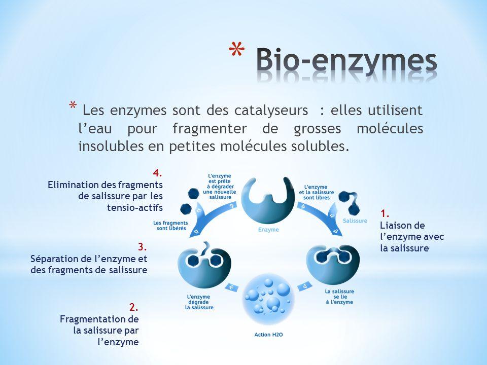 Bio-enzymes