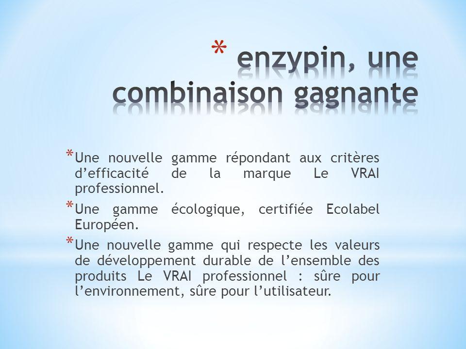 enzypin, une combinaison gagnante